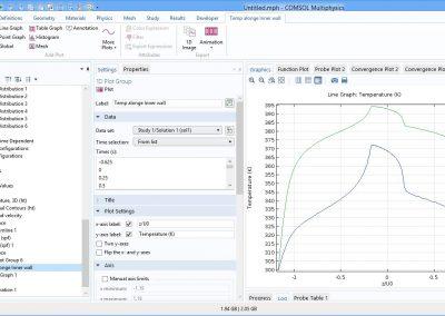 مدلسازی میراگر سیالی در نرم افزار COMSOL