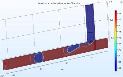 مدلسازی فرایند قطره زایی در نرم افزار COMSOL
