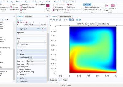 مدلسازی جابجایی آزاد در محیط متخلخل