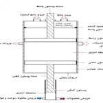 طراحی و ساخت پمپ فشار پایین ( )1_4 barبا محرک احتراقی