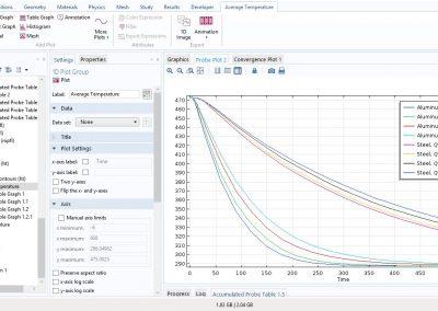 مدل سازی فرایند خنک کاری قالب تزریق پلاستیک در نرم افزار COMSOL
