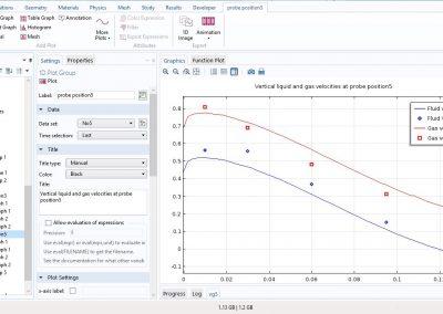 مدل سازی جریان آشفته حبابی در یک رکتور هوابرد در نرم افزار COMSOL