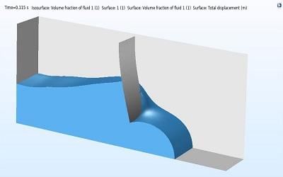 مدل سازی شکست سد و برخود جریان با مانع منعطف در نرم افزار COMSOL