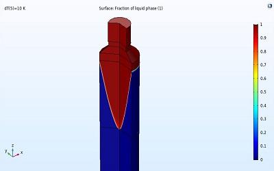 مدل سازی فرایند ریخته گری پیوسته یک میله فلزی در نرم افزار COMSOL