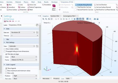 مدل سازی گرمایش بافت آزمایشگاهی به وسیله امواج فراصوتی