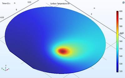 مدلسازی گرمایش لایه سیلیکونی به وسیله لیزر در نرم افزار COMSOL
