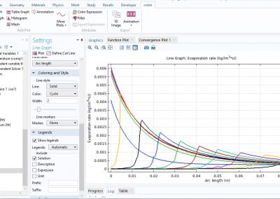 مدلسازی خشک کن تحت خلأ در نرم افزار COMSOL