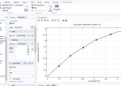 آشنایی و حل معادلات شکل ضعیف(Weak Form Equations) در نرم افزار comsol