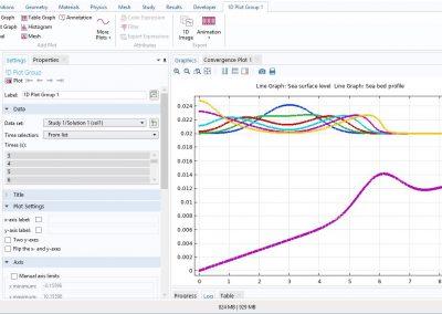 مدلسازی موج آب کم عمق در نرم افزار COMSOL